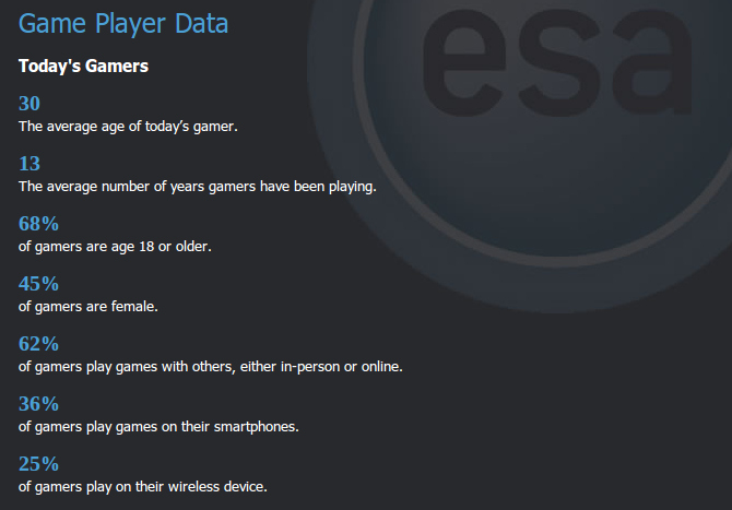 Game Player Stats